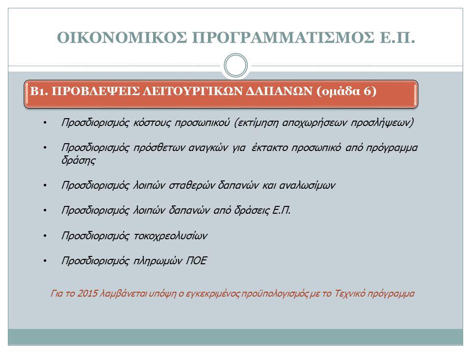 Προσδιορισμός κόστους προσωπικού (εκτίμηση αποχωρήσεων προσλήψεων) Προσδιορισμός πρόσθετων αναγκών για έκτακτο προσωπικό από πρόγραμμα δράσης Προσδιορ