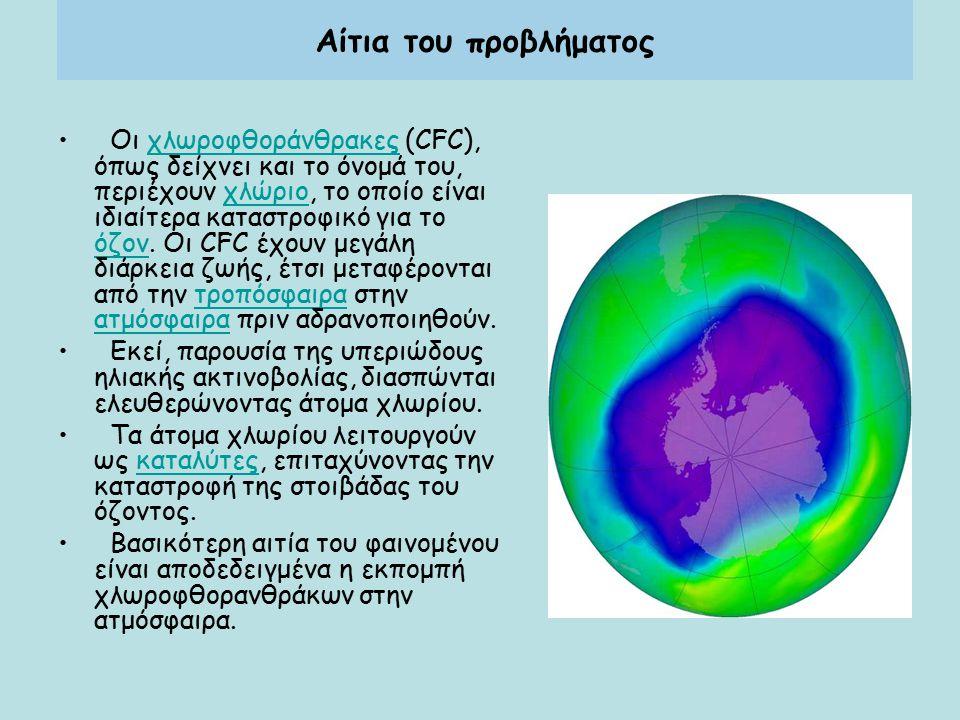 Αίτια του προβλήματος Οι χλωροφθοράνθρακες (CFC), όπως δείχνει και το όνομά του, περιέχουν χλώριο, το οποίο είναι ιδιαίτερα καταστροφικό για το όζον.