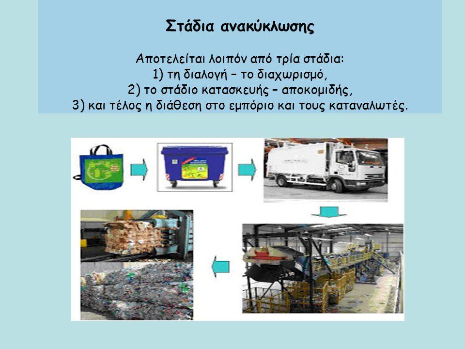 Στάδια ανακύκλωσης Αποτελείται λοιπόν από τρία στάδια: 1) τη διαλογή – το διαχωρισμό, 2) το στάδιο κατασκευής – αποκομιδής, 3) και τέλος η διάθεση στο