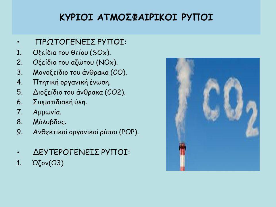 ΚΥΡΙΟΙ ΑΤΜΟΣΦΑΙΡΙΚΟΙ ΡΥΠΟΙ ΠΡΩΤΟΓΕΝΕΙΣ ΡΥΠΟΙ: 1.Οξείδια του θείου (SOx). 2.Οξείδια του αζώτου (NOx). 3. Μονοξείδιο του άνθρακα (CO). 4.Πτητική οργανικ