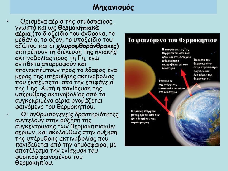 Μηχανισμός Ορισμένα αέρια της ατμόσφαιρας, γνωστά και ως θερμοκηπιακά αέρια,(το διοξείδιο του άνθρακα, το μεθάνιο, το όζον, το υποξείδιο του αζώτου κα