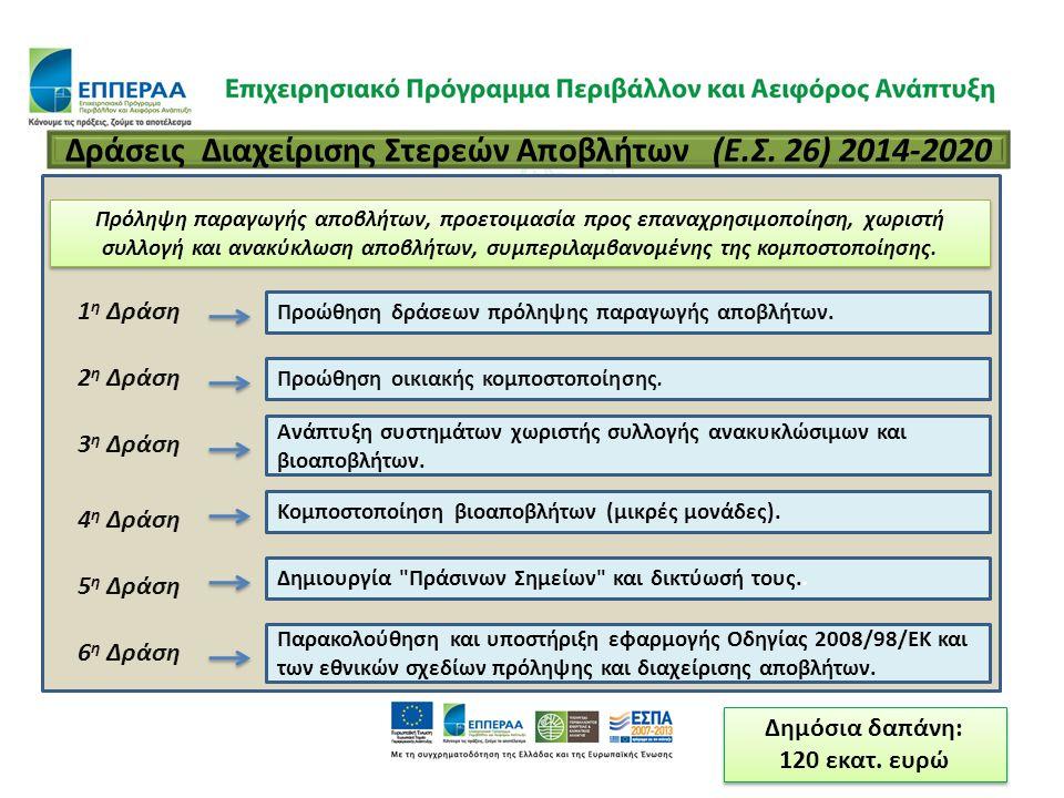Δράσεις Διαχείρισης Στερεών Αποβλήτων (Ε.Σ. 26) 2014-2020 Δημόσια δαπάνη Πρόληψη παραγωγής αποβλήτων, προετοιμασία προς επαναχρησιμοποίηση, χωριστή συ