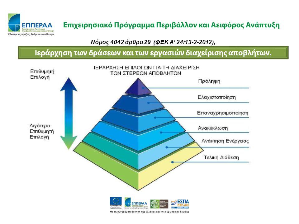 Νόμος 4042 άρθρο 29 (ΦΕΚ Α' 24/13-2-2012), Ιεράρχηση των δράσεων και των εργασιών διαχείρισης αποβλήτων.