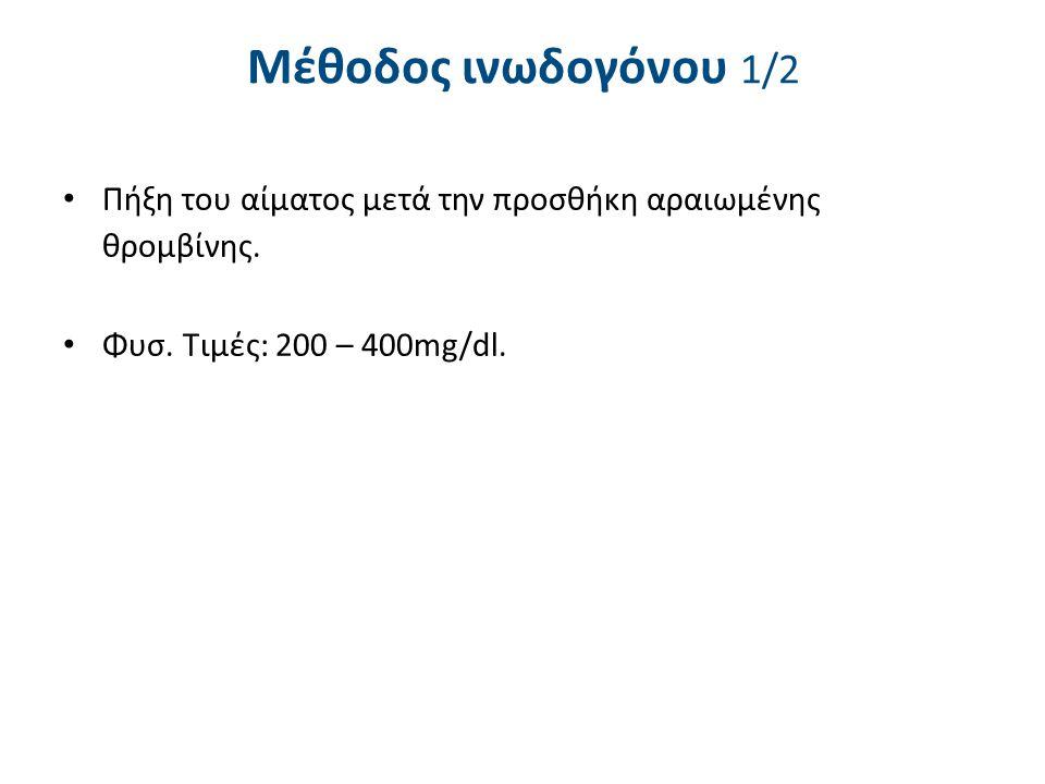 Πήξη του αίματος μετά την προσθήκη αραιωμένης θρομβίνης. Φυσ. Τιμές: 200 – 400mg/dl. Μέθοδος ινωδογόνου 1/2