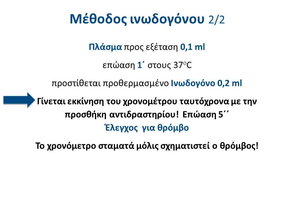 Πλάσμα προς εξέταση 0,1 ml επώαση 1΄ στους 37 ο C προστίθεται προθερμασμένο Ινωδογόνο 0,2 ml Γίνεται εκκίνηση του χρονομέτρου ταυτόχρονα με την προσθή