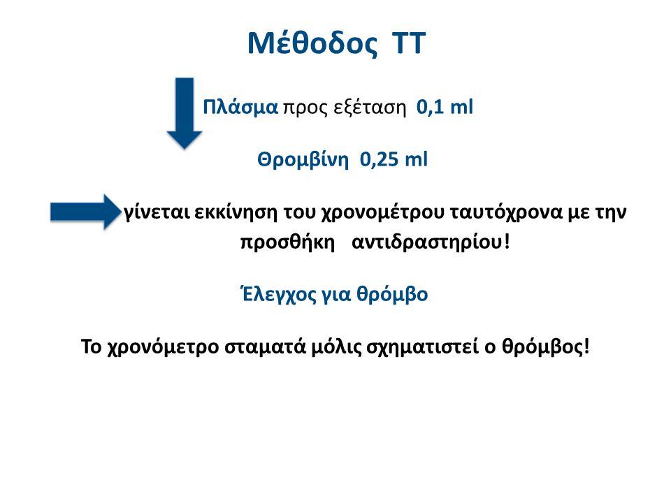 Μέθοδος ΤΤ Πλάσμα προς εξέταση 0,1 ml Θρομβίνη 0,25 ml γίνεται εκκίνηση του χρονομέτρου ταυτόχρονα με την προσθήκη αντιδραστηρίου! Έλεγχος για θρόμβο