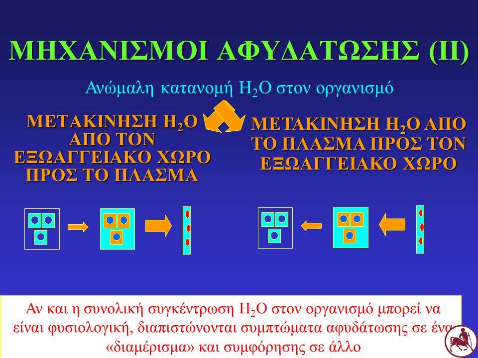 ΜΕΤΑΚΙΝΗΣΗ ΝΕΡΟΥ ΑΠΟ ΤΟΝ ΕΞΩΑΓΓΕΙΑΚΟ ΧΩΡΟ ΠΡΟΣ ΤΟ ΠΛΑΣΜΑ Αυξημένη υδροστατική πίεση εξωαγγειακού υγρού Μειωμένη υδροστατική πίεση πλάσματος Μειωμένη κολοειδοσμωτική πίεση εξωαγγειακού υγρού Αυξημένη κολοειδοσμωτική πίεση πλάσματος Τα συχνότερα αίτια μετακίνησης νερού από τον εξωαγγειακό χώρο προς το πλάσμα είναι ιατρογενή