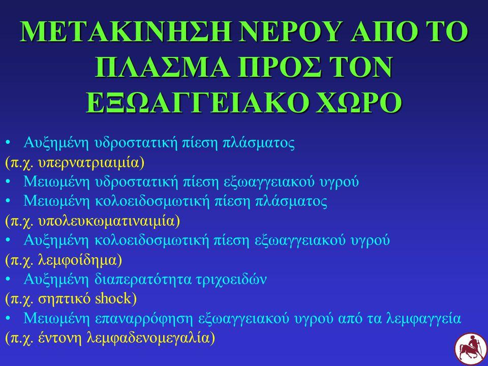 ΜΕΤΑΚΙΝΗΣΗ ΝΕΡΟΥ ΑΠΟ ΤΟ ΠΛΑΣΜΑ ΠΡΟΣ ΤΟΝ ΕΞΩΑΓΓΕΙΑΚΟ ΧΩΡΟ Αυξημένη υδροστατική πίεση πλάσματος (π.χ. υπερνατριαιμία) Μειωμένη υδροστατική πίεση εξωαγγε