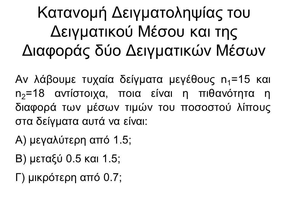 Κατανομή Δειγματοληψίας του Δειγματικού Μέσου και της Διαφοράς δύο Δειγματικών Μέσων Αν λάβουμε τυχαία δείγματα μεγέθους n 1 =15 και n 2 =18 αντίστοιχα, ποια είναι η πιθανότητα η διαφορά των μέσων τιμών του ποσοστού λίπους στα δείγματα αυτά να είναι: Α) μεγαλύτερη από 1.5; Β) μεταξύ 0.5 και 1.5; Γ) μικρότερη από 0.7;