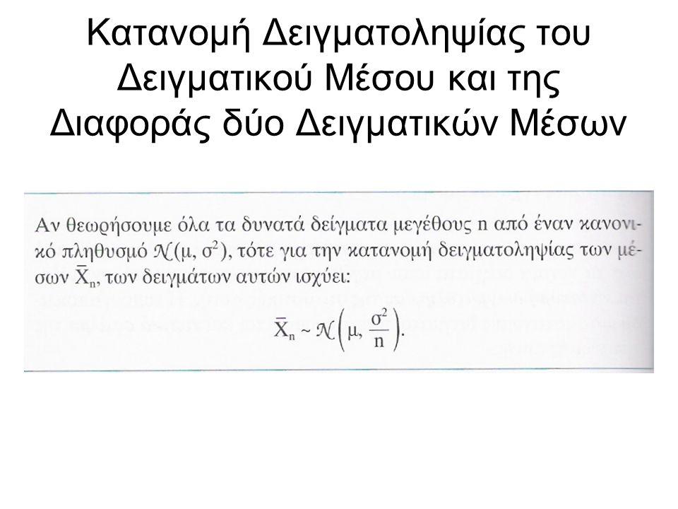 Κατανομή Δειγματοληψίας του Δειγματικού Μέσου και της Διαφοράς δύο Δειγματικών Μέσων