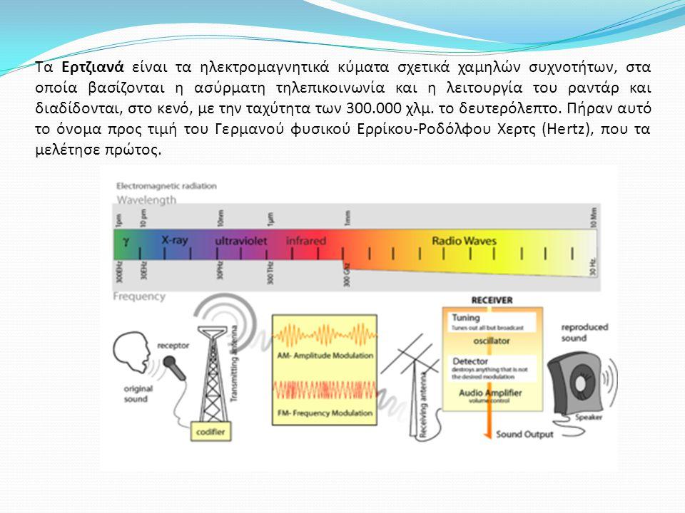 Tα Ερτζιανά είναι τα ηλεκτρομαγνητικά κύματα σχετικά χαμηλών συχνοτήτων, στα οποία βασίζονται η ασύρματη τηλεπικοινωνία και η λειτουργία του ραντάρ κα