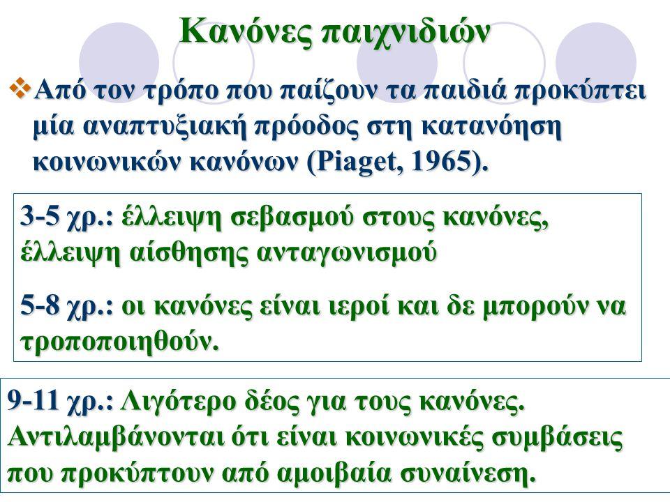 Κανόνες παιχνιδιών  Από τον τρόπο που παίζουν τα παιδιά προκύπτει μία αναπτυξιακή πρόοδος στη κατανόηση κοινωνικών κανόνων (Piaget, 1965). 3-5 χρ.: έ