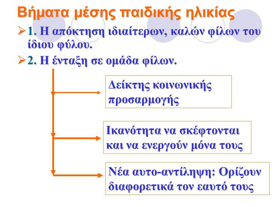 Βήματα μέσης παιδικής ηλικίας  1.Η απόκτηση ιδιαίτερων, καλών φίλων του ίδιου φύλου.  1. Η απόκτηση ιδιαίτερων, καλών φίλων του ίδιου φύλου.  2. Η