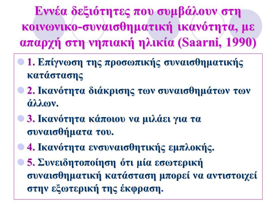 Εννέα δεξιότητες που συμβάλουν στη κοινωνικο-συναισθηματική ικανότητα, με απαρχή στη νηπιακή ηλικία (Saarni, 1990) 1. Επίγνωση της προσωπικής συναισθη