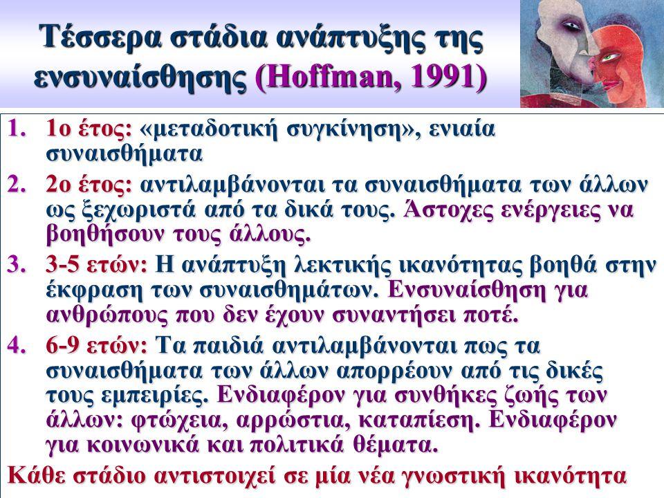 Τέσσερα στάδια ανάπτυξης της ενσυναίσθησης (Hoffman, 1991) 1.1ο έτος: «μεταδοτική συγκίνηση», ενιαία συναισθήματα 2.2ο έτος: αντιλαμβάνονται τα συναισ