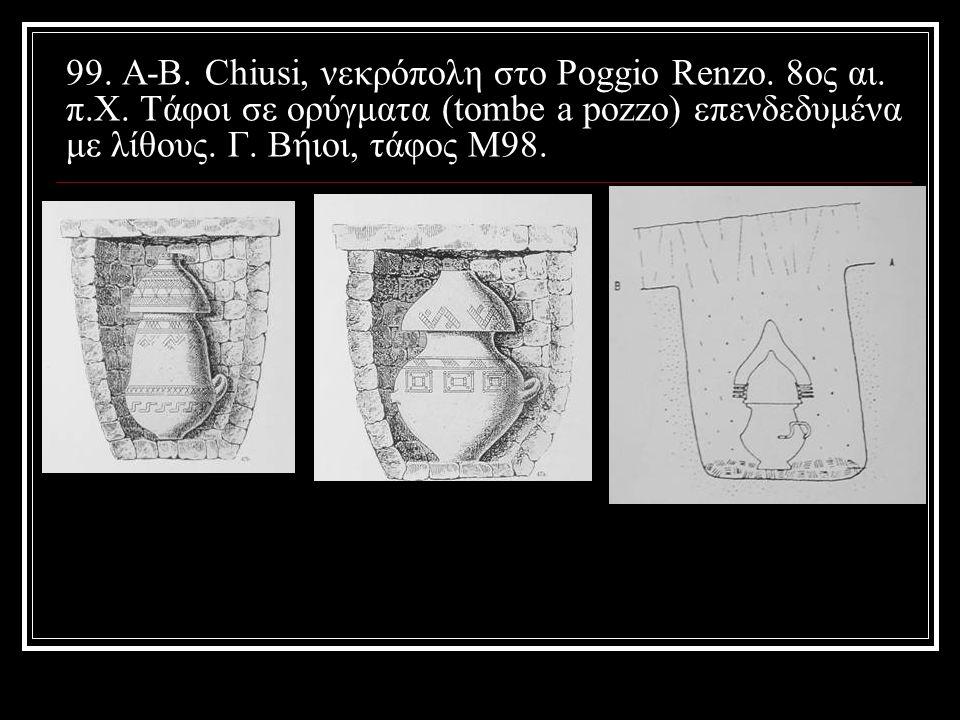 99. Α-Β. Chiusi, νεκρόπολη στο Poggio Renzo. 8ος αι. π.Χ. Τάφοι σε ορύγματα (tombe a pozzo) επενδεδυμένα με λίθους. Γ. Βήιοι, τάφος Μ98.