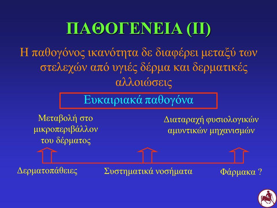 ΠΡΟΔΙΑΘΕΤΙΚΑ ΑΙΤΙΑ Αλλεργικές (ατοπική/περιβαλλοντική, τροφική, Α.Ψ.Δ.) Ενδοκρινοπάθειες (υποθυρεοειδισμός, σ.