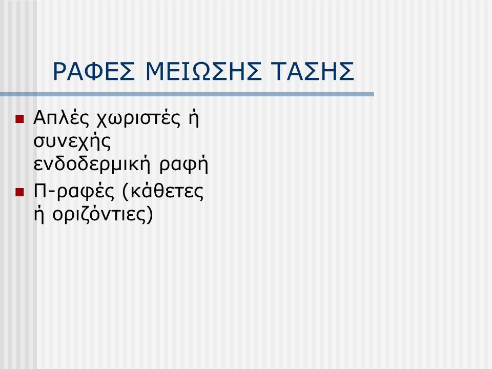 ΡΑΦΕΣ ΜΕΙΩΣΗΣ ΤΑΣΗΣ Απλές χωριστές ή συνεχής ενδοδερμική ραφή Π-ραφές (κάθετες ή οριζόντιες)