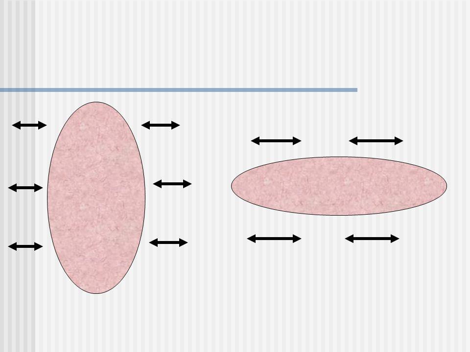 Τρίγωνο: σύγκλειση σε σχήμα Υ