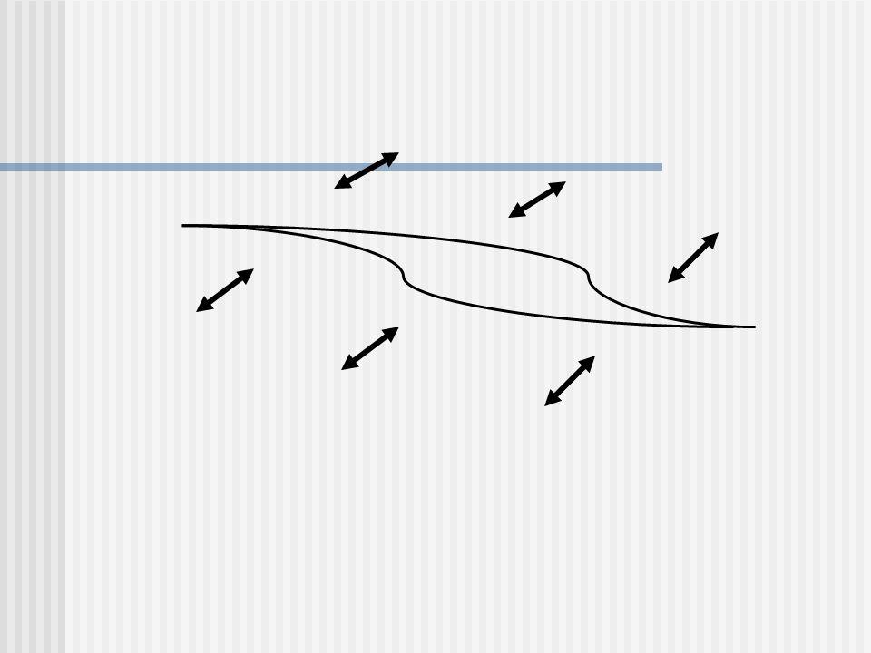 Τετράγωνα ελλείμματα συρράπτονται σε σχήμα Χ ή με μετατροπή τους σε ελλειπτικά