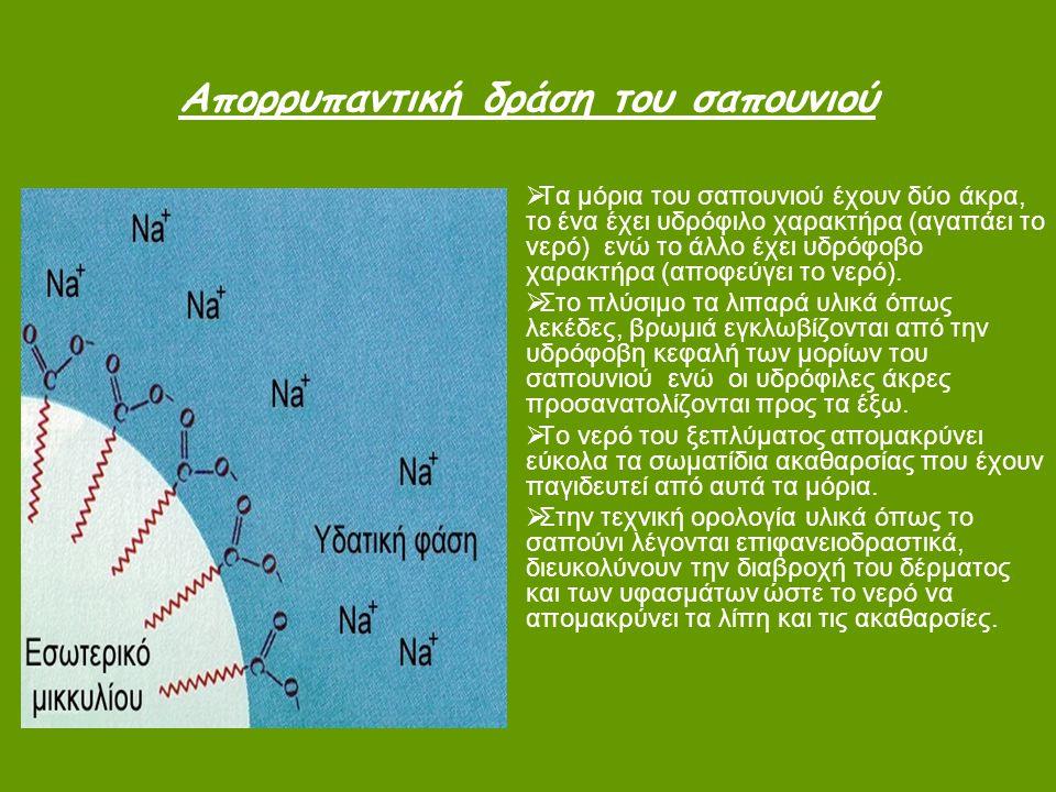 Απορρυπαντική δράση του σαπουνιού  Τα μόρια του σαπουνιού έχουν δύο άκρα, το ένα έχει υδρόφιλο χαρακτήρα (αγαπάει το νερό) ενώ το άλλο έχει υδρόφοβο