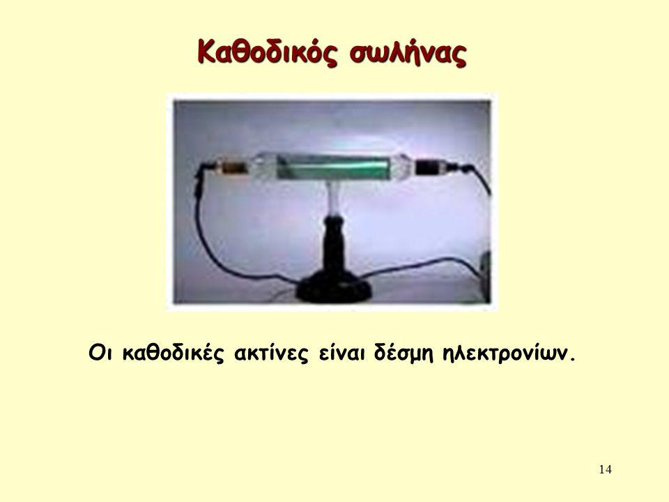 14 Καθοδικός σωλήνας Οι καθοδικές ακτίνες είναι δέσμη ηλεκτρονίων.