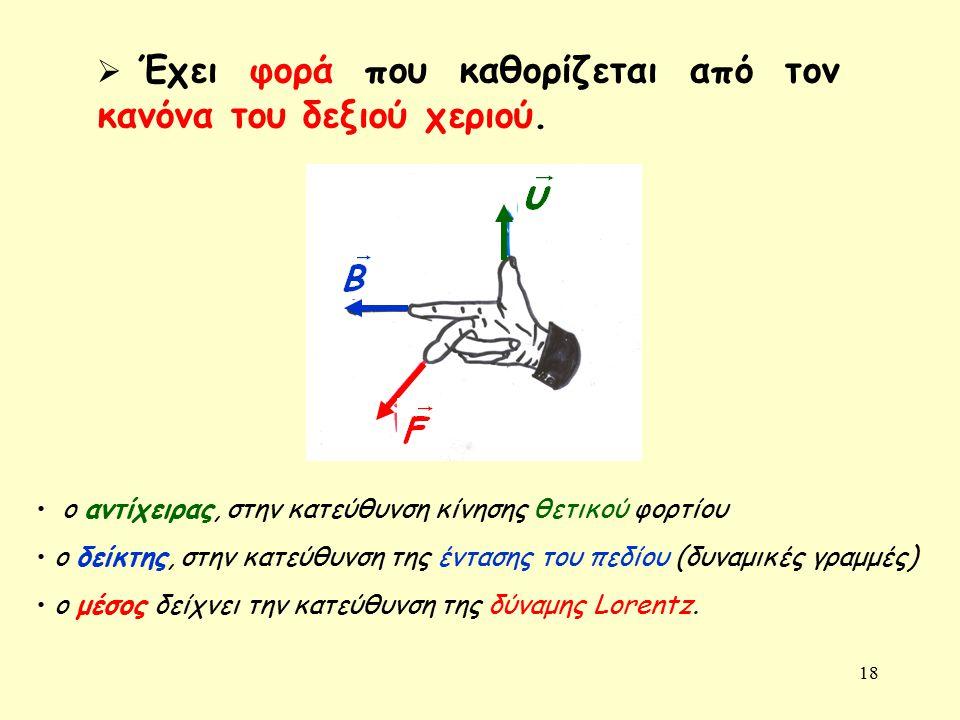 18  Έχει φορά που καθορίζεται από τον κανόνα του δεξιού χεριού. ο αντίχειρας, στην κατεύθυνση κίνησης θετικού φορτίου ο δείκτης, στην κατεύθυνση της