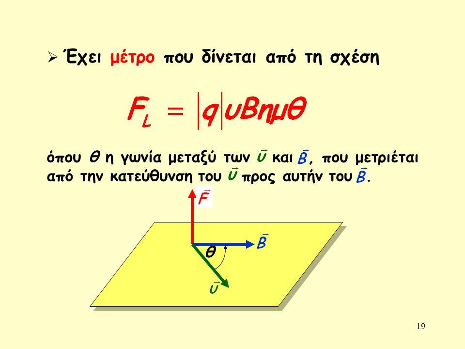 19  Έχει μέτρο που δίνεται από τη σχέση όπου θ η γωνία μεταξύ των και, που μετριέται από την κατεύθυνση του προς αυτήν του. θ