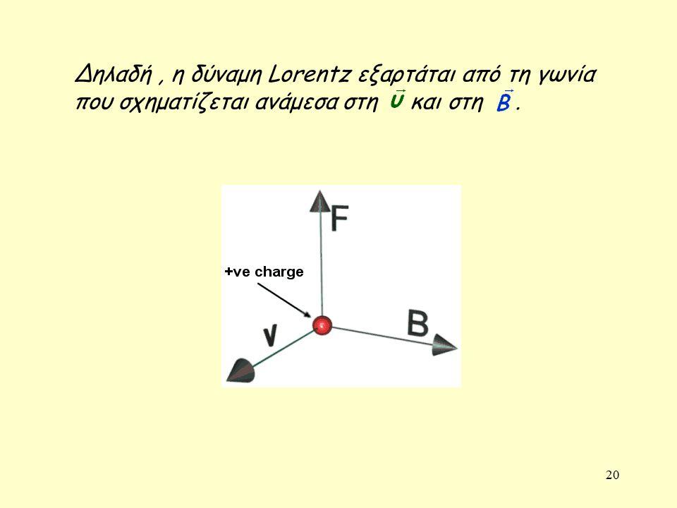 20 Δηλαδή, η δύναμη Lorentz εξαρτάται από τη γωνία που σχηματίζεται ανάμεσα στη και στη.