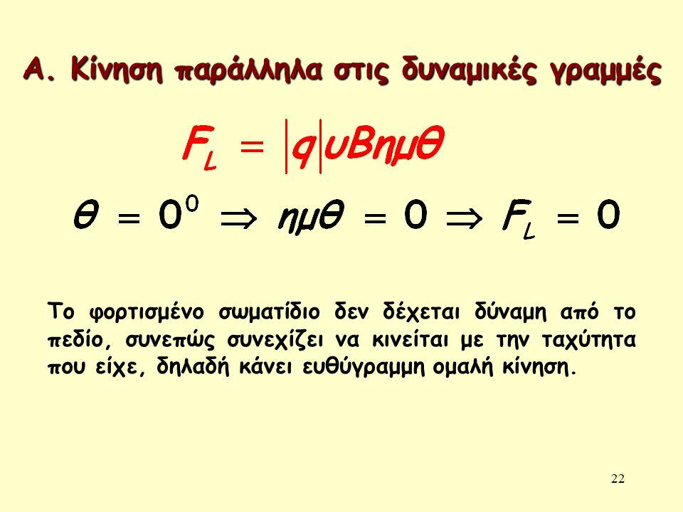 22 Α. Κίνηση παράλληλα στις δυναμικές γραμμές Το φορτισμένο σωματίδιο δεν δέχεται δύναμη από το πεδίο, συνεπώς συνεχίζει να κινείται με την ταχύτητα π