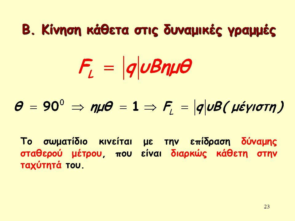 23 Β. Κίνηση κάθετα στις δυναμικές γραμμές Το σωματίδιο κινείται με την επίδραση δύναμης σταθερού μέτρου, που είναι διαρκώς κάθετη στην ταχύτητά του.