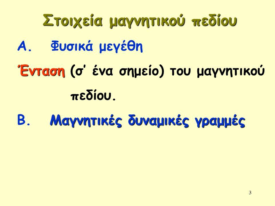 4 Ένταση (ή Μαγνητική επαγωγή) του μαγνητικού πεδίου Α.