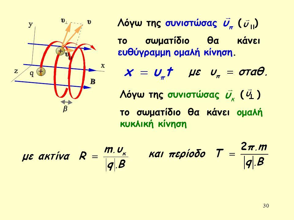 30 Λόγω της συνιστώσας ( ) το σωματίδιο θα κάνει ευθύγραμμη ομαλή κίνηση. Λόγω της συνιστώσας ( ) το σωματίδιο θα κάνει ομαλή κυκλική κίνηση