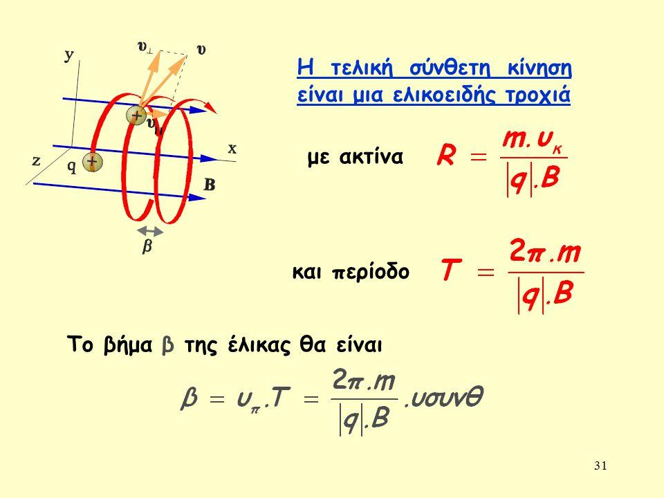 31 Η τελική σύνθετη κίνηση είναι μια ελικοειδής τροχιά με ακτίνα και περίοδο Το βήμα β της έλικας θα είναι
