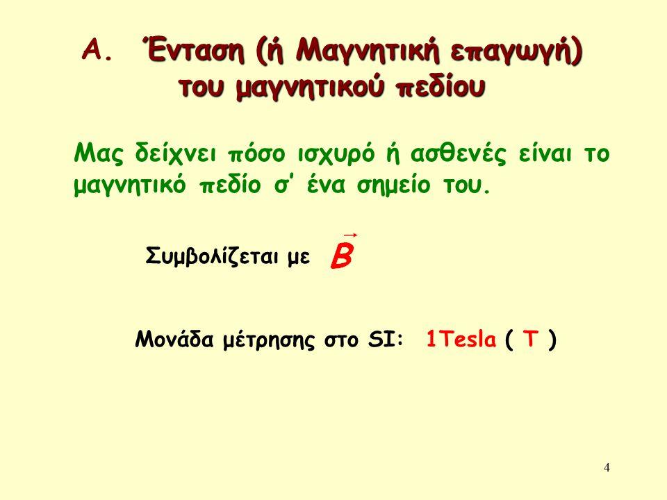 4 Ένταση (ή Μαγνητική επαγωγή) του μαγνητικού πεδίου Α. Ένταση (ή Μαγνητική επαγωγή) του μαγνητικού πεδίου Συμβολίζεται με Μονάδα μέτρησης στο SI: 1Te