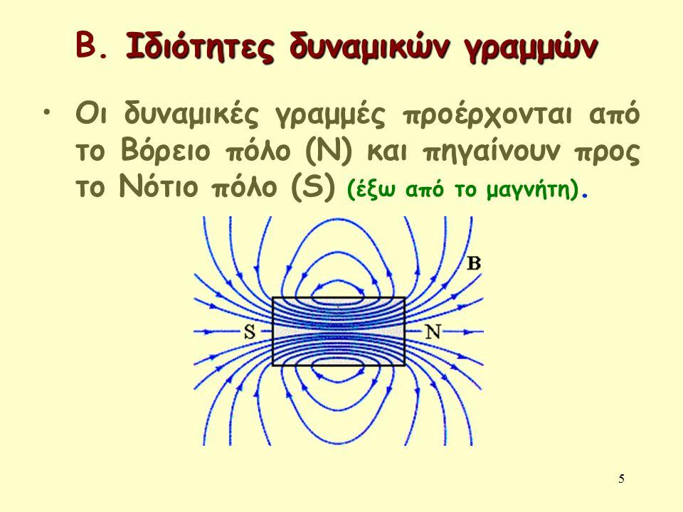 5 Ιδιότητες δυναμικών γραμμών Β. Ιδιότητες δυναμικών γραμμών Οι δυναμικές γραμμές προέρχονται από το Βόρειο πόλο (Ν) και πηγαίνουν προς το Νότιο πόλο