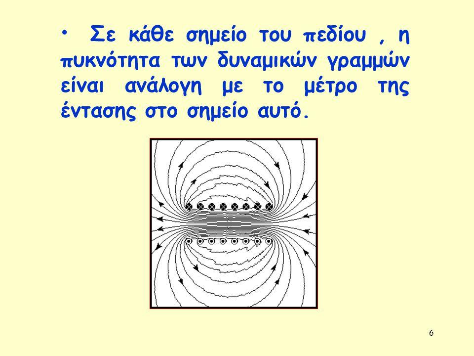 7 Το διάνυσμα εφάπτεται σε κάθε σημείο της δυναμικής γραμμής.