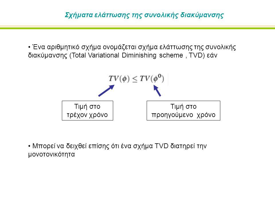 Σχήματα ελάττωσης της συνολικής διακύμανσης Ένα αριθμητικό σχήμα ονομάζεται σχήμα ελάττωσης της συνολικής διακύμανσης (Total Variational Diminishing scheme, TVD) εάν Μπορεί να δειχθεί επίσης ότι ένα σχήμα TVD διατηρεί την μονοτονικότητα Τιμή στο τρέχον χρόνο Τιμή στο προηγούμενο χρόνο