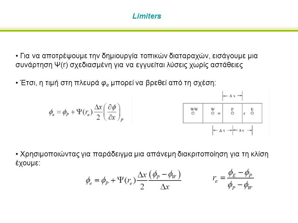 Limiters Για να αποτρέψουμε την δημιουργία τοπικών διαταραχών, εισάγουμε μια συνάρτηση Ψ(r) σχεδιασμένη για να εγγυείται λύσεις χωρίς αστάθειες Έτσι, η τιμή στη πλευρά φ e μπορεί να βρεθεί από τη σχέση: Χρησιμοποιώντας για παράδειγμα μια απάνεμη διακριτοποίηση για τη κλίση έχουμε: