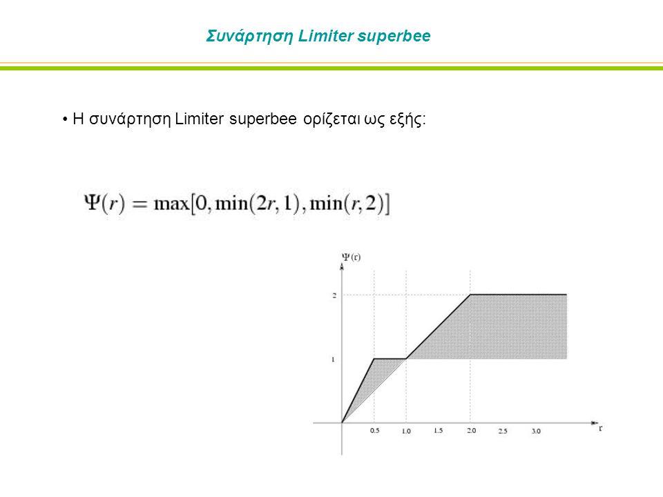 Συνάρτηση Limiter superbee Η συνάρτηση Limiter superbee ορίζεται ως εξής: