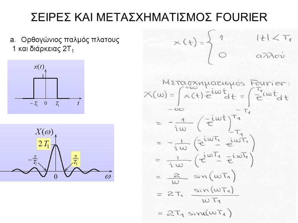 ΣΕΙΡΕΣ ΚΑΙ ΜΕΤΑΣΧΗΜΑΤΙΣΜΟΣ FOURIER a.Ορθογώνιος παλμός πλατους 1 και διάρκειας 2Τ 1