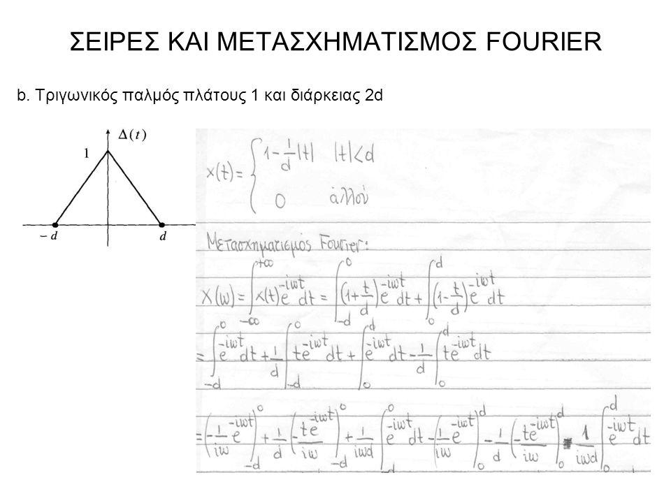 ΣΕΙΡΕΣ ΚΑΙ ΜΕΤΑΣΧΗΜΑΤΙΣΜΟΣ FOURIER b. Τριγωνικός παλμός πλάτους 1 και διάρκειας 2d