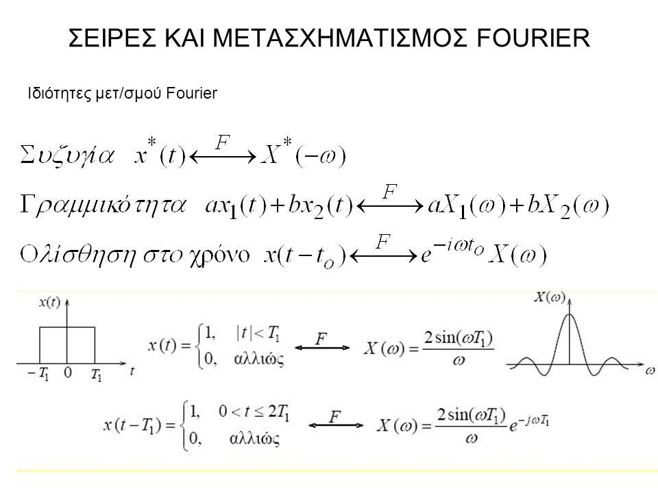 Ιδιότητες μετ/σμού Fourier