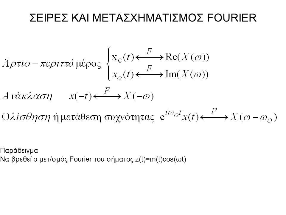 ΣΕΙΡΕΣ ΚΑΙ ΜΕΤΑΣΧΗΜΑΤΙΣΜΟΣ FOURIER Παράδειγμα Να βρεθεί ο μετ/σμός Fourier του σήματος z(t)=m(t)cos(ωt)