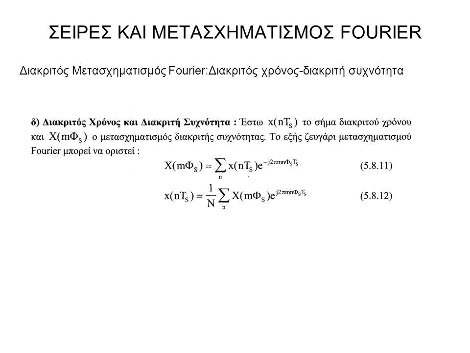 ΣΕΙΡΕΣ ΚΑΙ ΜΕΤΑΣΧΗΜΑΤΙΣΜΟΣ FOURIER Διακριτός Μετασχηματισμός Fourier:Διακριτός χρόνος-διακριτή συχνότητα
