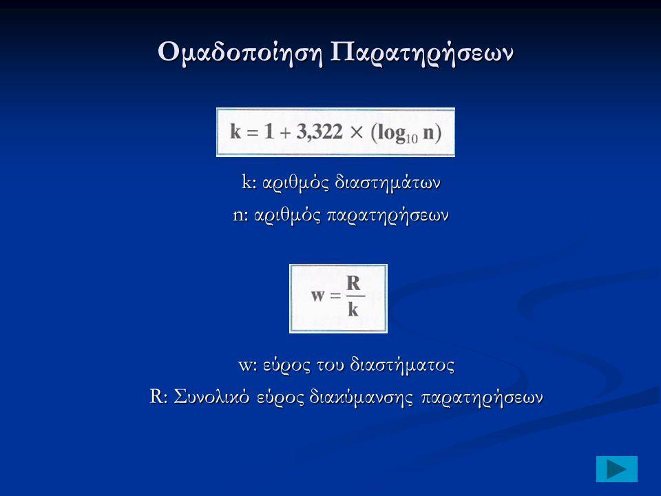 Ομαδοποίηση Παρατηρήσεων k: αριθμός διαστημάτων n: αριθμός παρατηρήσεων w: εύρος του διαστήματος R: Συνολικό εύρος διακύμανσης παρατηρήσεων