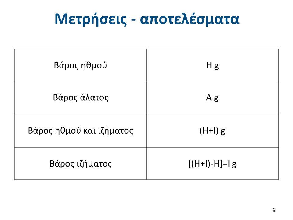 Μετρήσεις - αποτελέσματα Βάρος ηθμούΗ g Βάρος άλατοςΑ g Βάρος ηθμού και ιζήματος(Η+Ι) g Βάρος ιζήματος[(Η+Ι)-Η]=Ι g 9