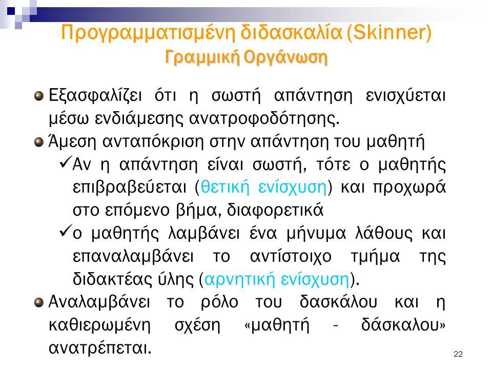 22 Γραμμική Οργάνωση Προγραμματισμένη διδασκαλία (Skinner) Γραμμική Οργάνωση Εξασφαλίζει ότι η σωστή απάντηση ενισχύεται μέσω ενδιάμεσης ανατροφοδότησ