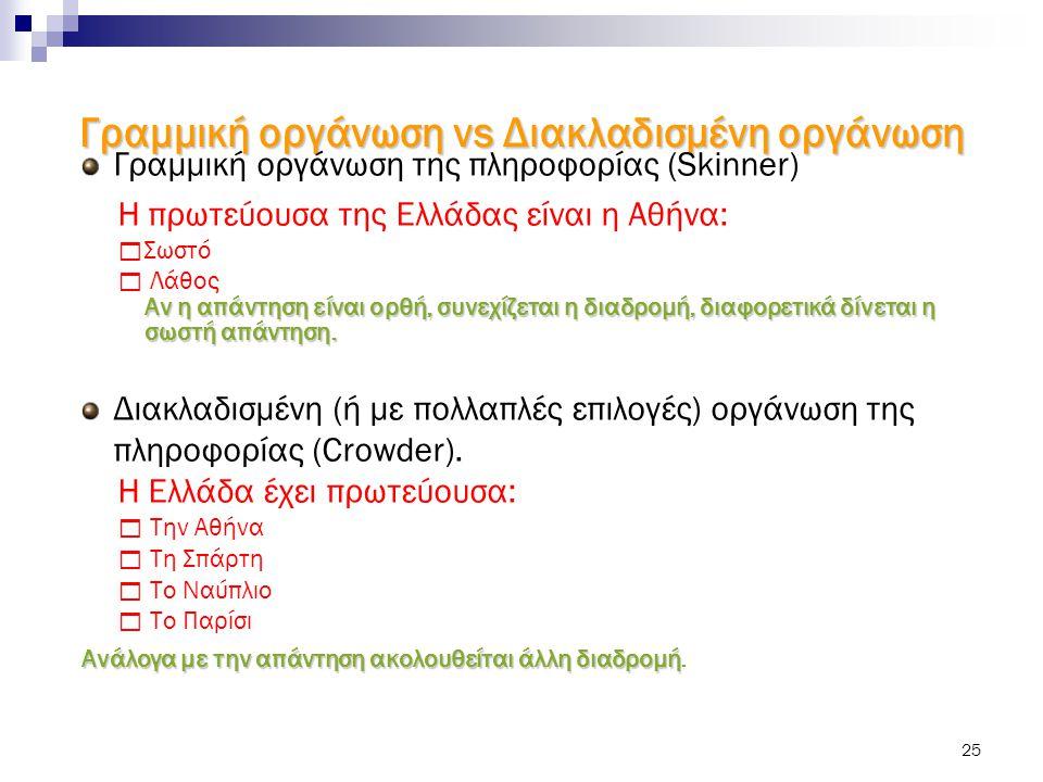 25 Γραμμική οργάνωση vs Διακλαδισμένη οργάνωση Γραμμική οργάνωση της πληροφορίας (Skinner) Η πρωτεύουσα της Ελλάδας είναι η Αθήνα:  Σωστό Αν η απάντη