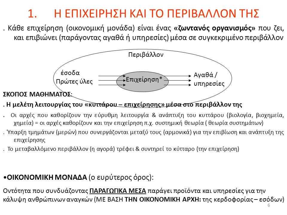 6 1.Η ΕΠΙΧΕΙΡΗΣΗ ΚΑΙ ΤΟ ΠΕΡΙΒΑΛΛΟΝ ΤΗΣ. Κάθε επιχείρηση (οικονομική μονάδα) είναι ένας «ζωντανός οργανισμός» που ζει, και επιβιώνει (παράγοντας αγαθά